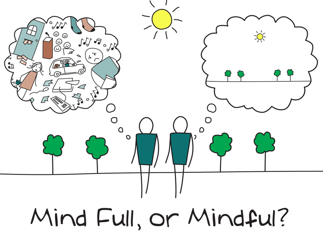 Simple Ways to Teach Mindfulness to Young Children