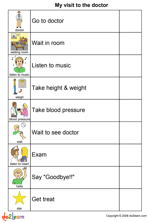 Using Visuals in the Exam Room